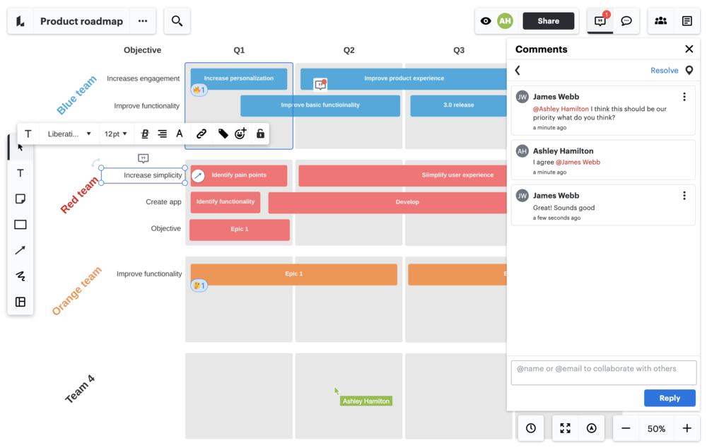 strumento per la creazione di roadmap di prodotto