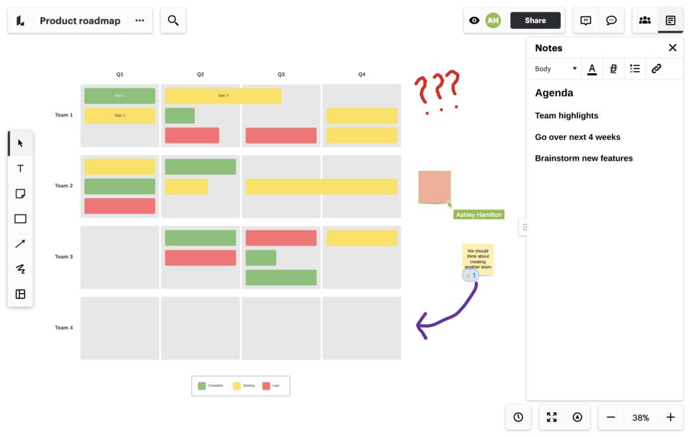 software per roadmap di prodotto