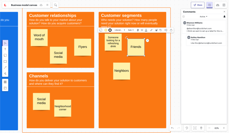 Werk in real time samen met onze business model canvas-tool