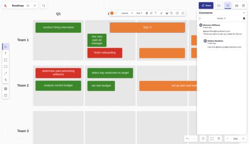 software di pianificazione strategica