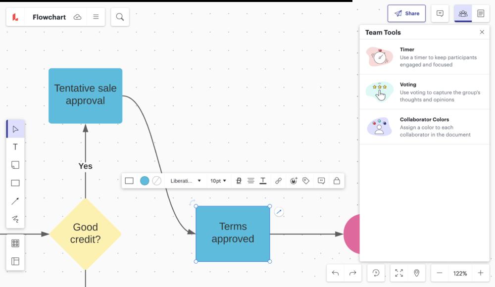 workflow chart creator