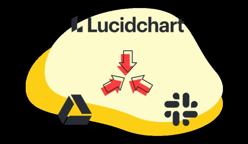 Integrações do Lucidspark