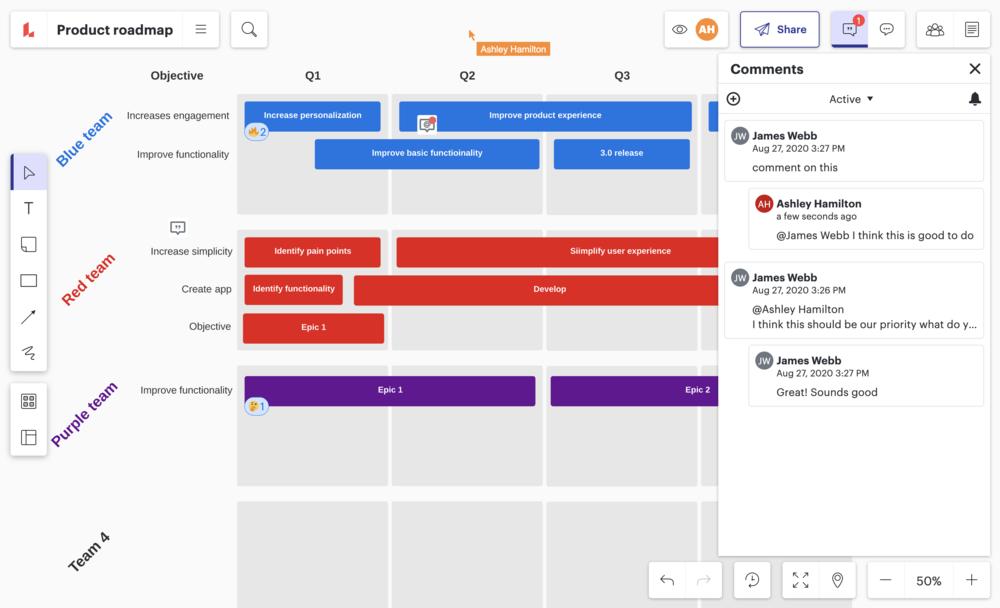 outil de roadmap produit