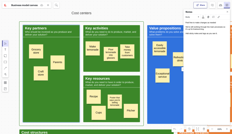 Business Model Canvas Tool