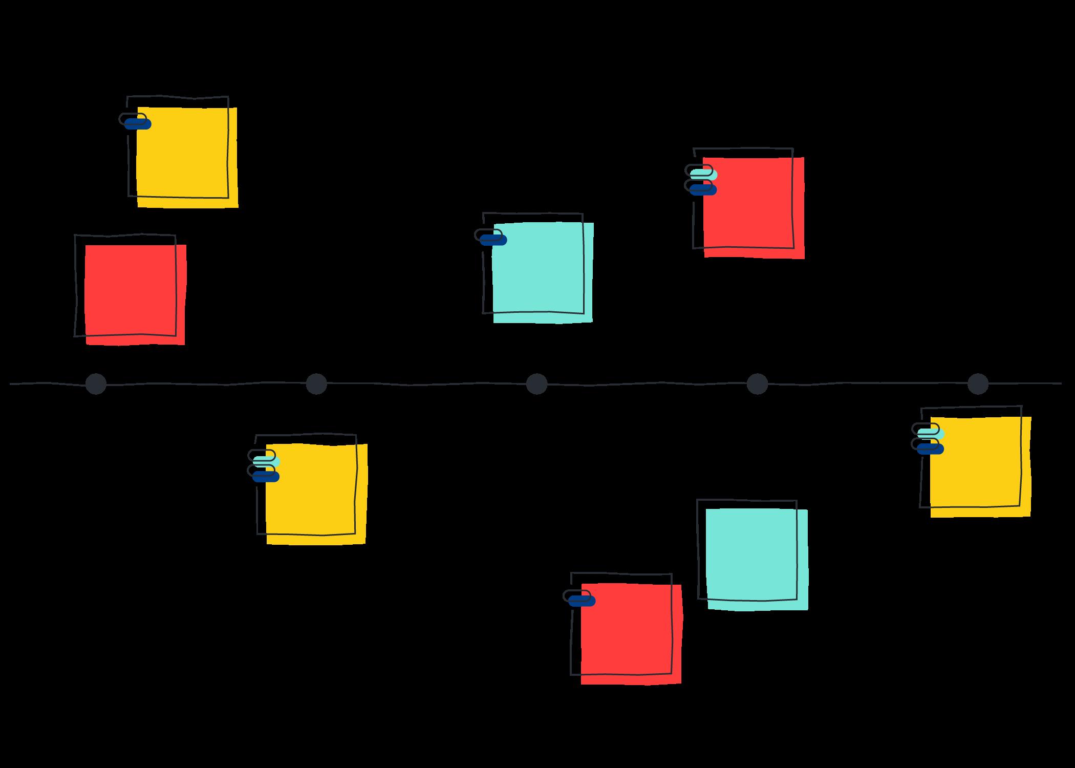 modello di pianificazione strategica